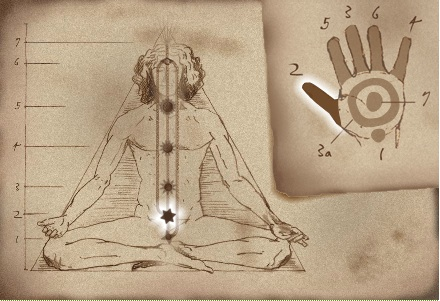Swadishtan, the second chakra, shaja yoga
