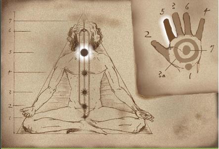 Vishuddhi Chakra – Week 5